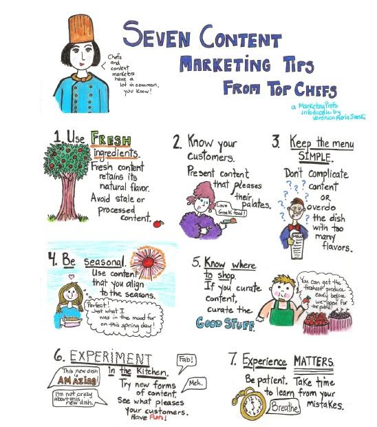 Dicas de Content Marketing