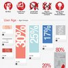 120307_infographic_labs_pinterest_icone