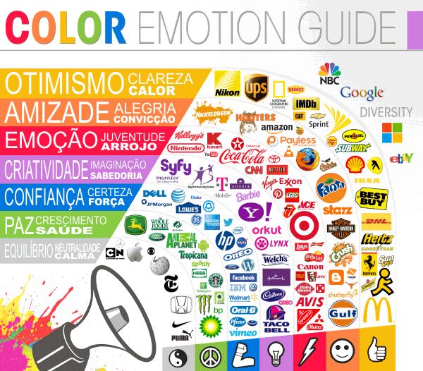 Entenda o efeito que cada cor provoca na sua marca