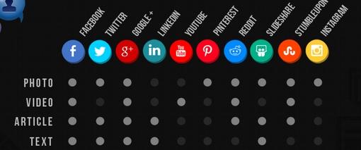 Qual a melhor rede social para a minha empresa 1
