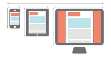 Otimizacao de email para mobile - by CMI