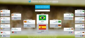Abertura da Copa do Mundo 2014 no Twitter (4)