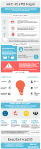 Dicas para encontrar um bom web designer - infografico original - em ingles