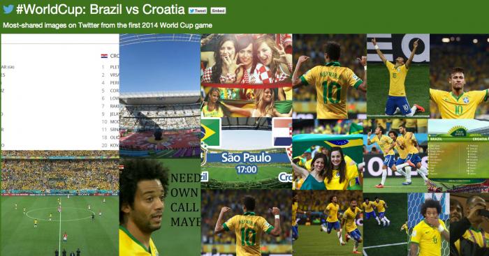Abertura da Copa do Mundo 2014 no Twitter (2)