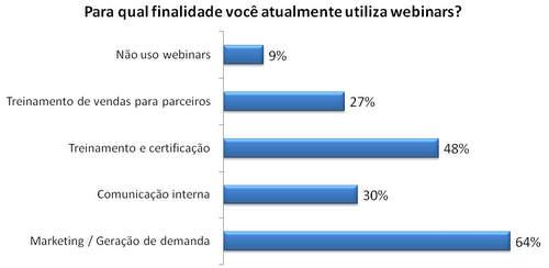 Webinar 2