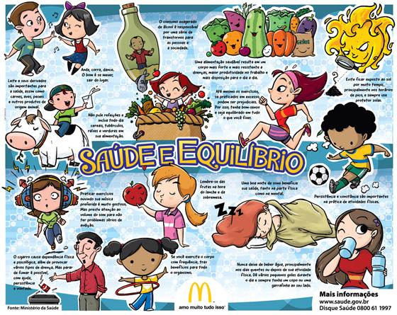Lamina de Bandeja do McDonalds