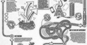 Oito ferramentas para criar infográficos