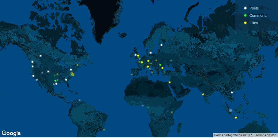 WordPress para empresas -atividades em tempo real