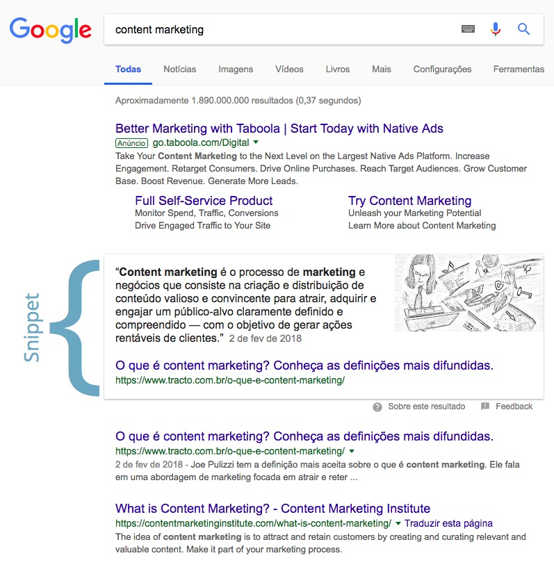 Content marketing - snippet do Google