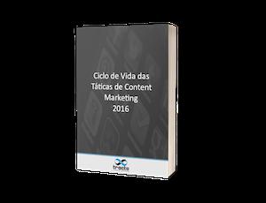 Ciclo de Vida das Táticas de Content Marketing 2016